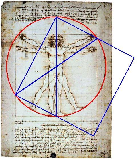 Secreto de la cuadratura del círculo