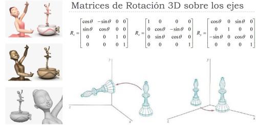 Cálculos para la rotación 3D alrededor de un eje