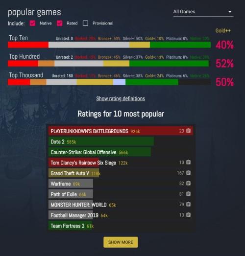 Listado de juegos compatibles con Steam Play 0f91ba90292